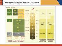 KKNI Menstandardkan Kualitas Pendidikan di Indonesia